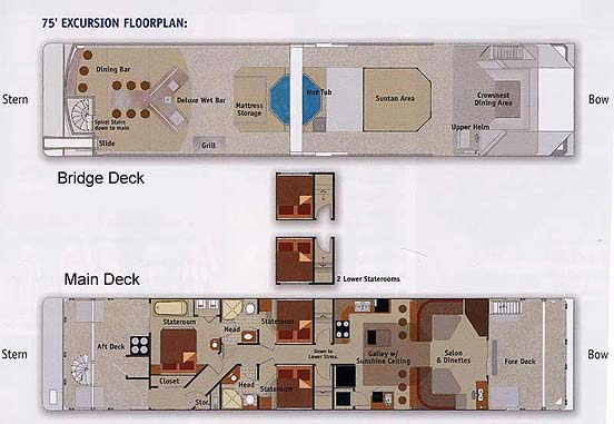 DIY Houseboat Plans - Building Your Own Houseboat